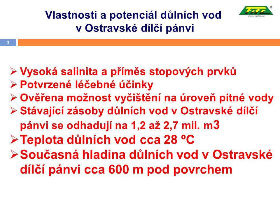 Vlastnosti a potenciál důlních vod v Ostravské dílčí pánvi 2  Vysoká salinita a příměs stopových prvků  Potvrzené léčebné účinky  Ověřena možnost vyčištění na úroveň pitné vody  Stávající zásoby důlních vod v Ostravské dílčí pánvi se odhadují na 1,2 až 2,7 mil.