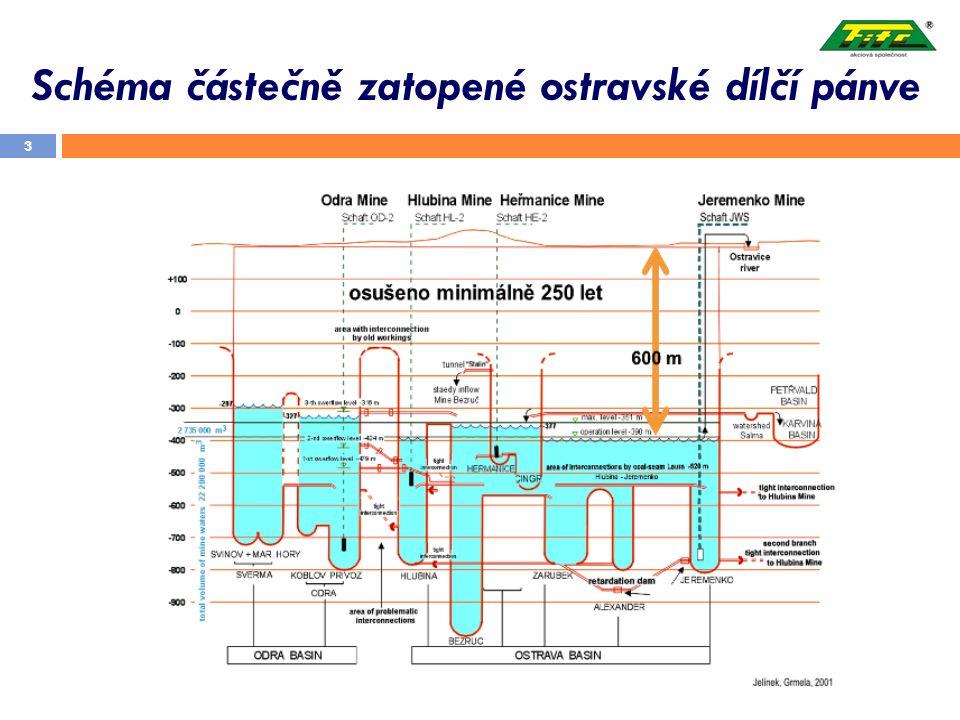 Realizace přečerpávací elektrárny v důlní chodbě – pohled ze zadní části chodby 14