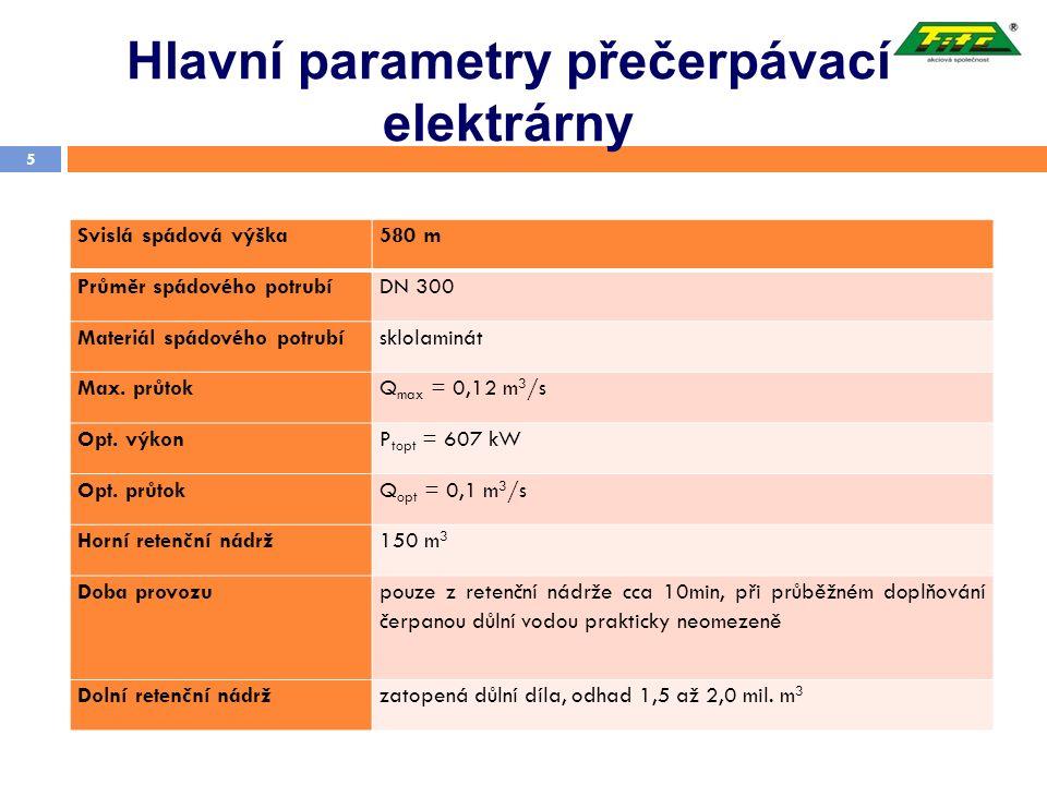 """Hlavní parametry přečerpávací elektrárny """"čerpadlová část 6 Čerpadlo typUPZ 180-440/10a Počet čerpadel instalovaných v dole2, z toho jedno záložní Qprům166,6l/s,(600 m 3 /hod) Qmax222,2l/s,(800 m 3 /hod) Hmin570 m Hmax740 m Otáčky1 471 l/min Výkon motoru Pn1600kW Napětí6000 V (50 Hz),třífázové Jmenovitý proud209,1 A Výtlačné potrubí3 x DN300, dvě provozní a jedno záložní Materiál potrubísklolaminát Vypouštění důlních vodDo blízké vodoteče – řeka Ostravice"""