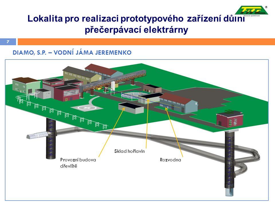 8 Dispoziční řešení systému důlní přečerpávací elektrárny Turbínové soustrojí Důlní chodba Retenční nádrž Důlní stvol Přívodní potrubí Důlní retenční prostor Důlní budova Rozvaděče
