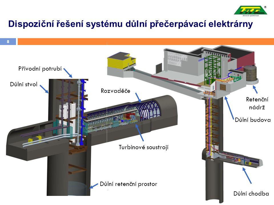 8 Dispoziční řešení systému důlní přečerpávací elektrárny Turbínové soustrojí Důlní chodba Retenční nádrž Důlní stvol Přívodní potrubí Důlní retenční