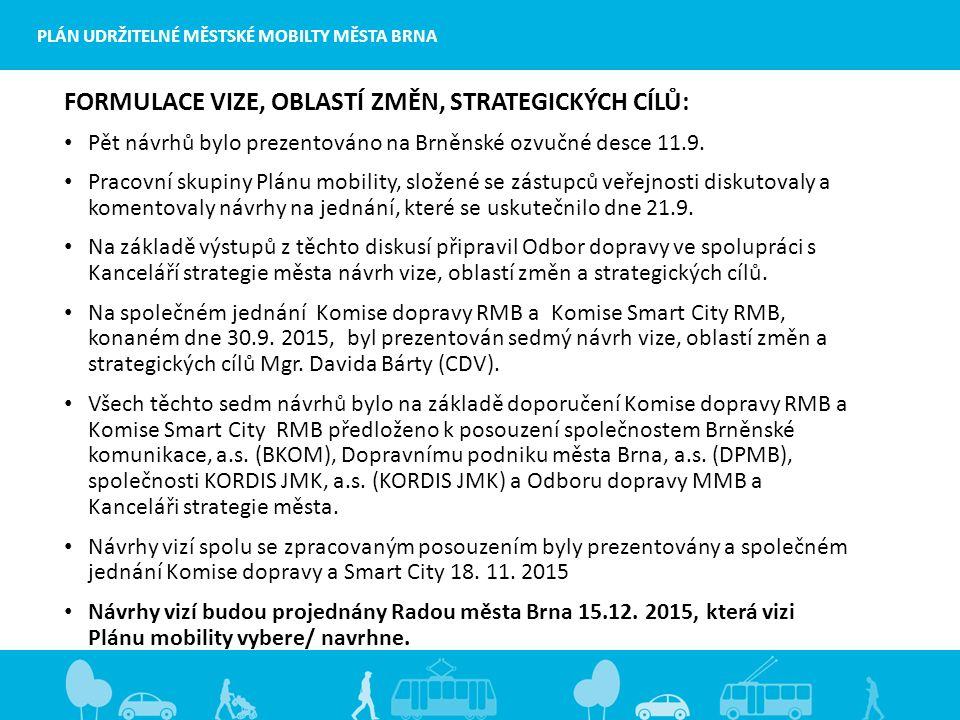 FORMULACE VIZE, OBLASTÍ ZMĚN, STRATEGICKÝCH CÍLŮ: Pět návrhů bylo prezentováno na Brněnské ozvučné desce 11.9.