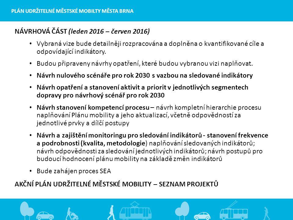 NÁVRHOVÁ ČÁST (leden 2016 – červen 2016) Vybraná vize bude detailněji rozpracována a doplněna o kvantifikované cíle a odpovídající indikátory.
