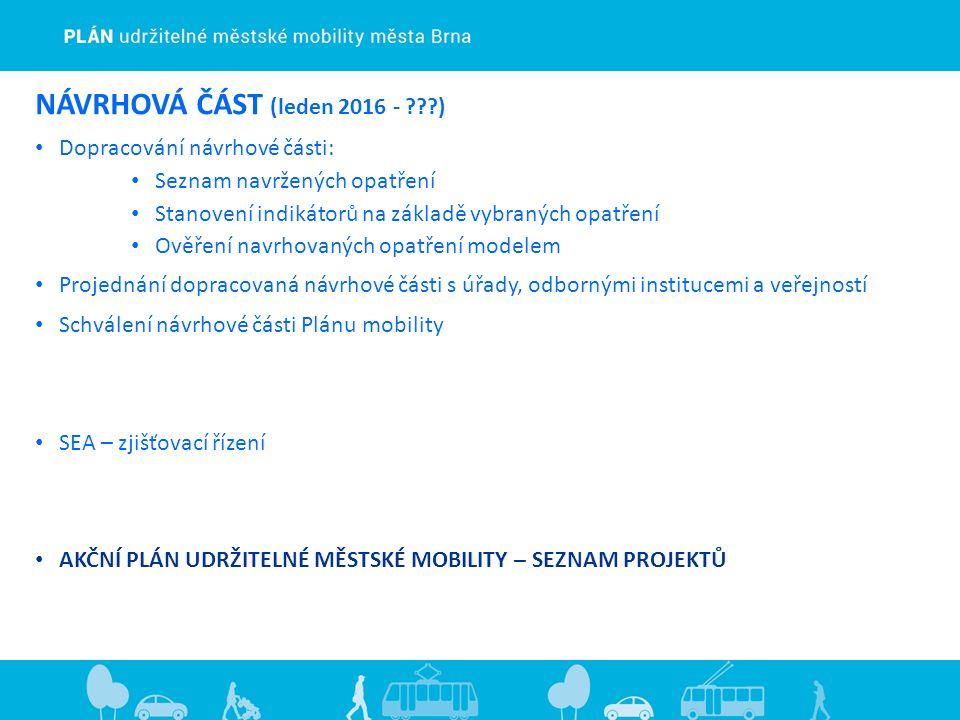 NÁVRHOVÁ ČÁST (leden 2016 - ???) Dopracování návrhové části: Seznam navržených opatření Stanovení indikátorů na základě vybraných opatření Ověření navrhovaných opatření modelem Projednání dopracovaná návrhové části s úřady, odbornými institucemi a veřejností Schválení návrhové části Plánu mobility SEA – zjišťovací řízení AKČNÍ PLÁN UDRŽITELNÉ MĚSTSKÉ MOBILITY – SEZNAM PROJEKTŮ
