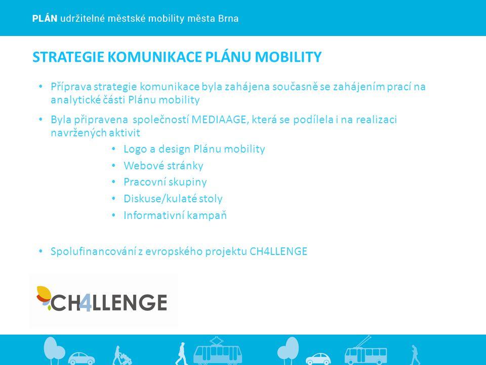 STRATEGIE KOMUNIKACE PLÁNU MOBILITY Příprava strategie komunikace byla zahájena současně se zahájením prací na analytické části Plánu mobility Byla připravena společností MEDIAAGE, která se podílela i na realizaci navržených aktivit Logo a design Plánu mobility Webové stránky Pracovní skupiny Diskuse/kulaté stoly Informativní kampaň Spolufinancování z evropského projektu CH4LLENGE