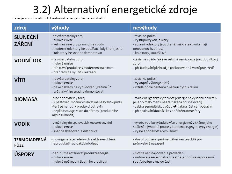 3.2) Alternativní energetické zdroje Jaké jsou možnosti EU dosáhnout energetické nezávislosti.
