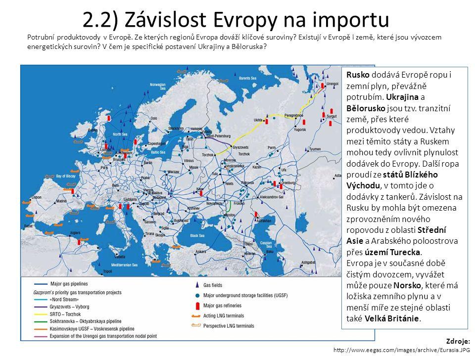 2.2) Závislost Evropy na importu Potrubní produktovody v Evropě.