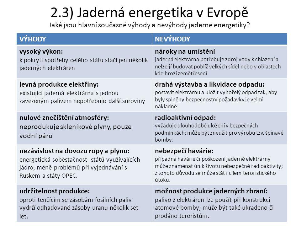 2.3) Jaderná energetika v Evropě Jaké jsou hlavní současné výhody a nevýhody jaderné energetiky.