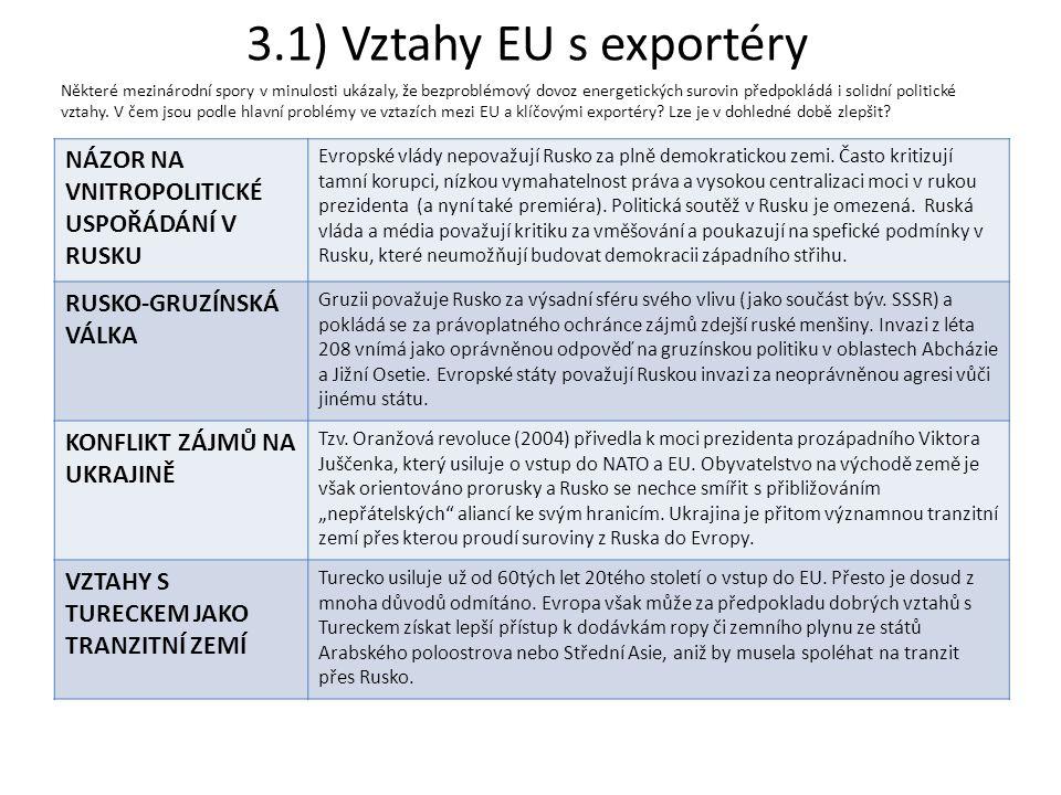 3.1) Vztahy EU s exportéry Některé mezinárodní spory v minulosti ukázaly, že bezproblémový dovoz energetických surovin předpokládá i solidní politické vztahy.