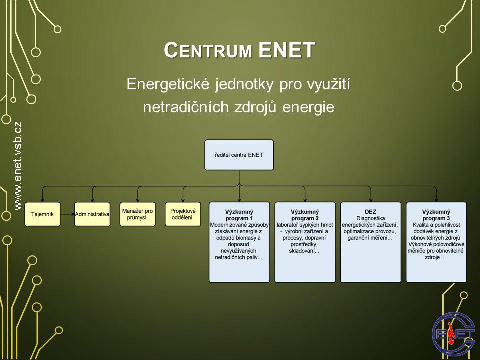 VÝZKUMNÝ PROGRAM – VP03 Kvalita elektrické energie z obnovitelných zdrojů Spolehlivost dodávek elektrické energie z obnovitelných zdrojů Výkonové polovodičové měniče pro obnovitelné zdroje Vodíkové technologie Smart Grids Výzkum v oblasti akumulace tepelné a elektrické energie Ostrovní systémy a jejich řízení Vývoj systému sledování, ukládání a vyhodnocování dat pro výpočet prvkové spolehlivosti a obecných standardů dodávky elektrické energie Problematika připojitelnosti na distribuční síť www.enet.vsb.cz