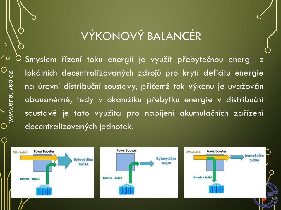 VÝKONOVÝ BALANCÉR www.enet.vsb.cz Smyslem řízení toku energií je využít přebytečnou energii z lokálních decentralizovaných zdrojů pro krytí deficitu energie na úrovni distribuční soustavy, přičemž tok výkonu je uvažován obousměrně, tedy v okamžiku přebytku energie v distribuční soustavě je tato využita pro nabíjení akumulačních zařízení decentralizovaných jednotek.