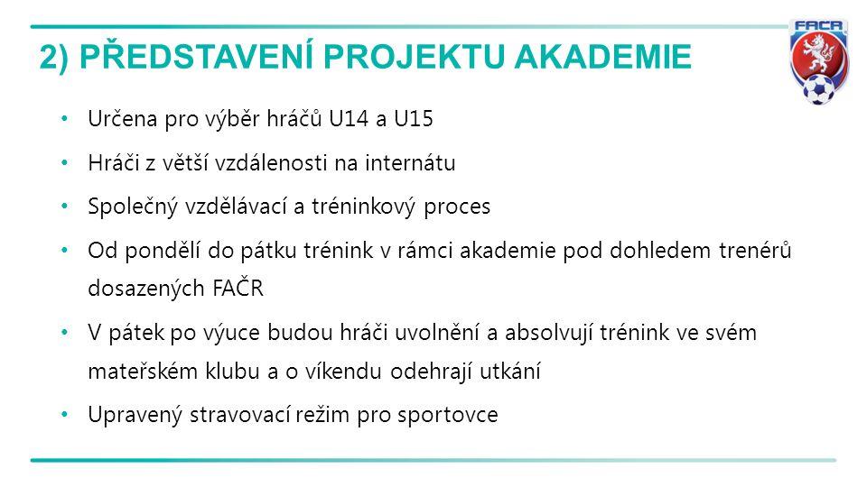2) PŘEDSTAVENÍ PROJEKTU AKADEMIE Určena pro výběr hráčů U14 a U15 Hráči z větší vzdálenosti na internátu Společný vzdělávací a tréninkový proces Od po
