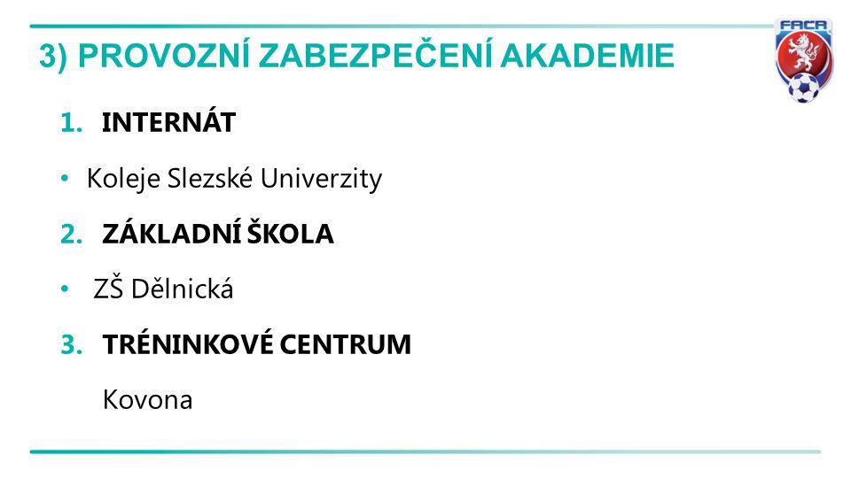 3) PROVOZNÍ ZABEZPEČENÍ AKADEMIE 1.INTERNÁT Koleje Slezské Univerzity 2.ZÁKLADNÍ ŠKOLA ZŠ Dělnická 3.TRÉNINKOVÉ CENTRUM Kovona