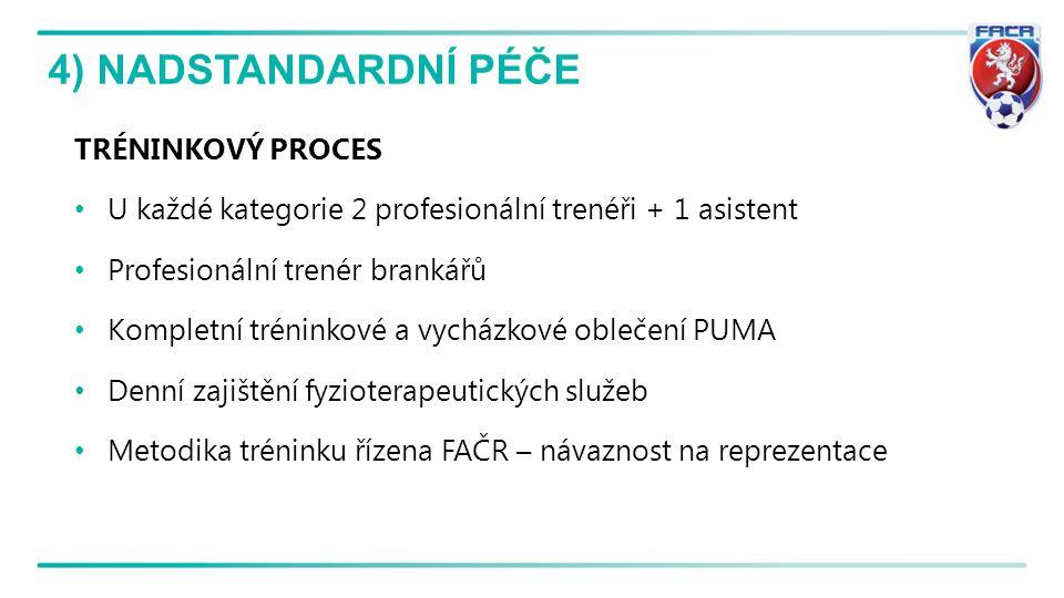 4) NADSTANDARDNÍ PÉČE TRÉNINKOVÝ PROCES U každé kategorie 2 profesionální trenéři + 1 asistent Profesionální trenér brankářů Kompletní tréninkové a vycházkové oblečení PUMA Denní zajištění fyzioterapeutických služeb Metodika tréninku řízena FAČR – návaznost na reprezentace