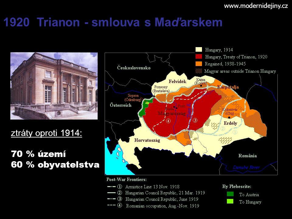Mírová smlouva z Neuilly BULHARSKO (27.11.1919) území ztráty ve prospěch sousedů reparace, redukce ozbrojených sil www.modernidejiny.cz