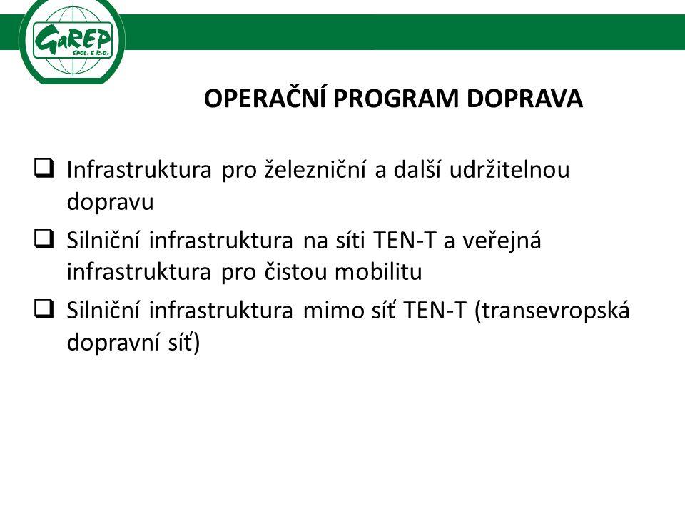 OPERAČNÍ PROGRAM DOPRAVA  Infrastruktura pro železniční a další udržitelnou dopravu  Silniční infrastruktura na síti TEN-T a veřejná infrastruktura pro čistou mobilitu  Silniční infrastruktura mimo síť TEN-T (transevropská dopravní síť)
