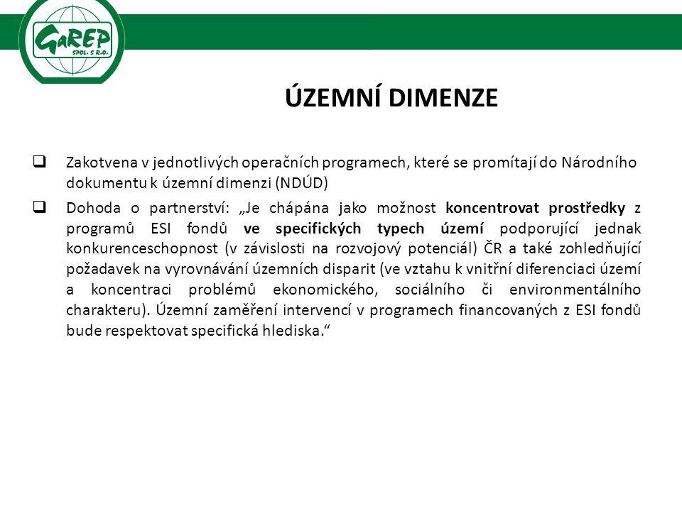 """ÚZEMNÍ DIMENZE  Zakotvena v jednotlivých operačních programech, které se promítají do Národního dokumentu k územní dimenzi (NDÚD)  Dohoda o partnerství: """"Je chápána jako možnost koncentrovat prostředky z programů ESI fondů ve specifických typech území podporující jednak konkurenceschopnost (v závislosti na rozvojový potenciál) ČR a také zohledňující požadavek na vyrovnávání územních disparit (ve vztahu k vnitřní diferenciaci území a koncentraci problémů ekonomického, sociálního či environmentálního charakteru)."""