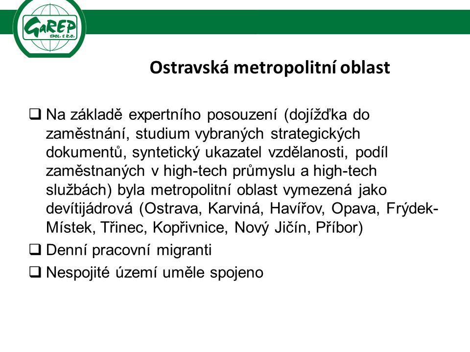 Ostravská metropolitní oblast  Na základě expertního posouzení (dojížďka do zaměstnání, studium vybraných strategických dokumentů, syntetický ukazatel vzdělanosti, podíl zaměstnaných v high-tech průmyslu a high-tech službách) byla metropolitní oblast vymezená jako devítijádrová (Ostrava, Karviná, Havířov, Opava, Frýdek- Místek, Třinec, Kopřivnice, Nový Jičín, Příbor)  Denní pracovní migranti  Nespojité území uměle spojeno