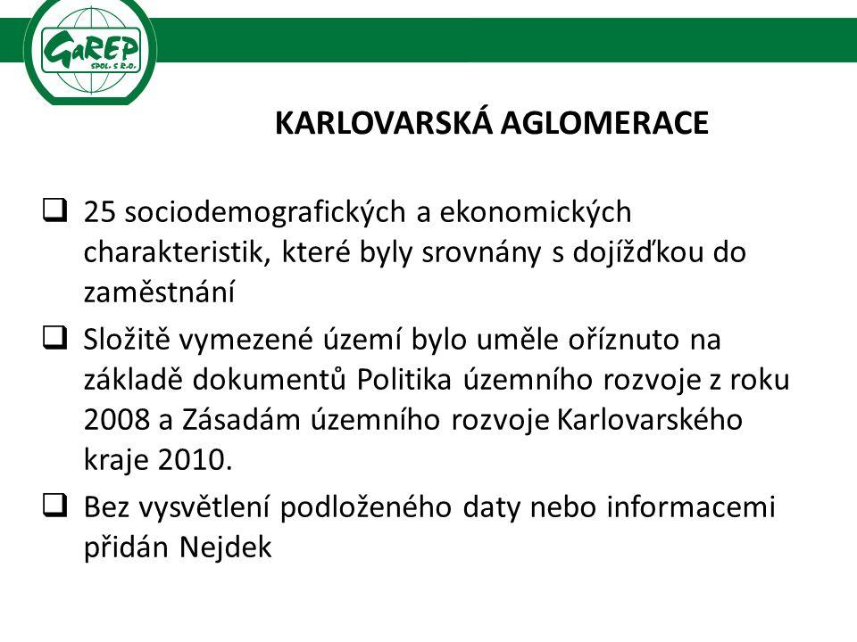 KARLOVARSKÁ AGLOMERACE  25 sociodemografických a ekonomických charakteristik, které byly srovnány s dojížďkou do zaměstnání  Složitě vymezené území bylo uměle oříznuto na základě dokumentů Politika územního rozvoje z roku 2008 a Zásadám územního rozvoje Karlovarského kraje 2010.