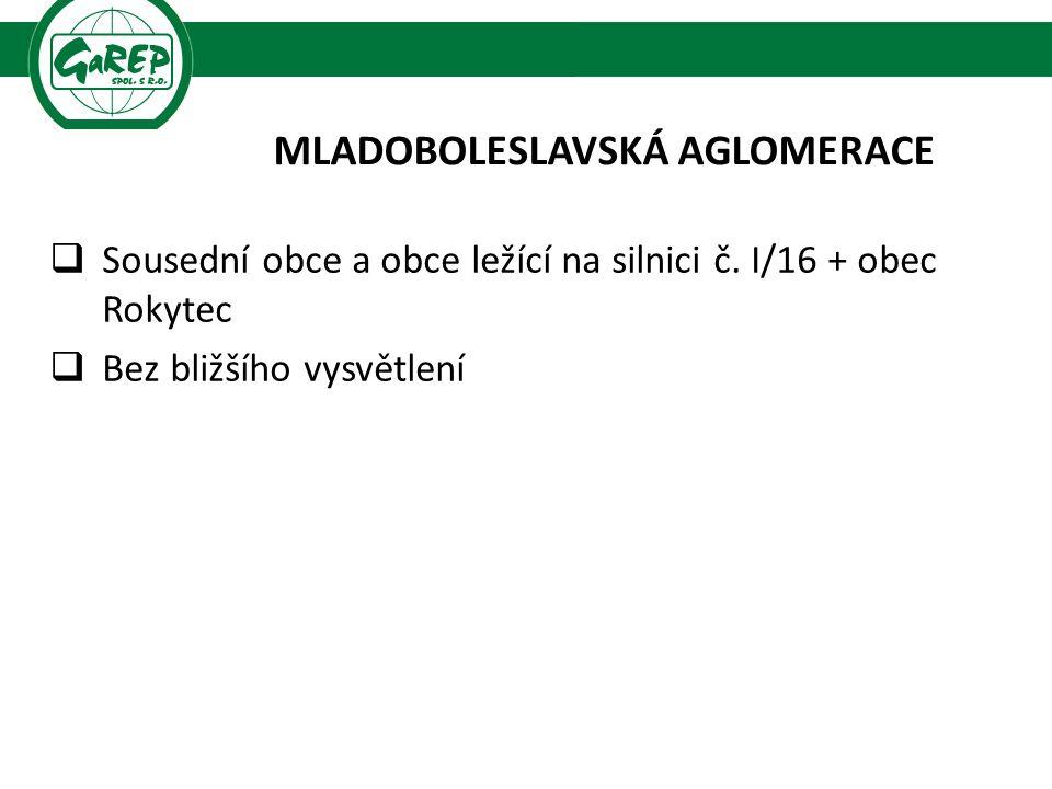 MLADOBOLESLAVSKÁ AGLOMERACE  Sousední obce a obce ležící na silnici č.