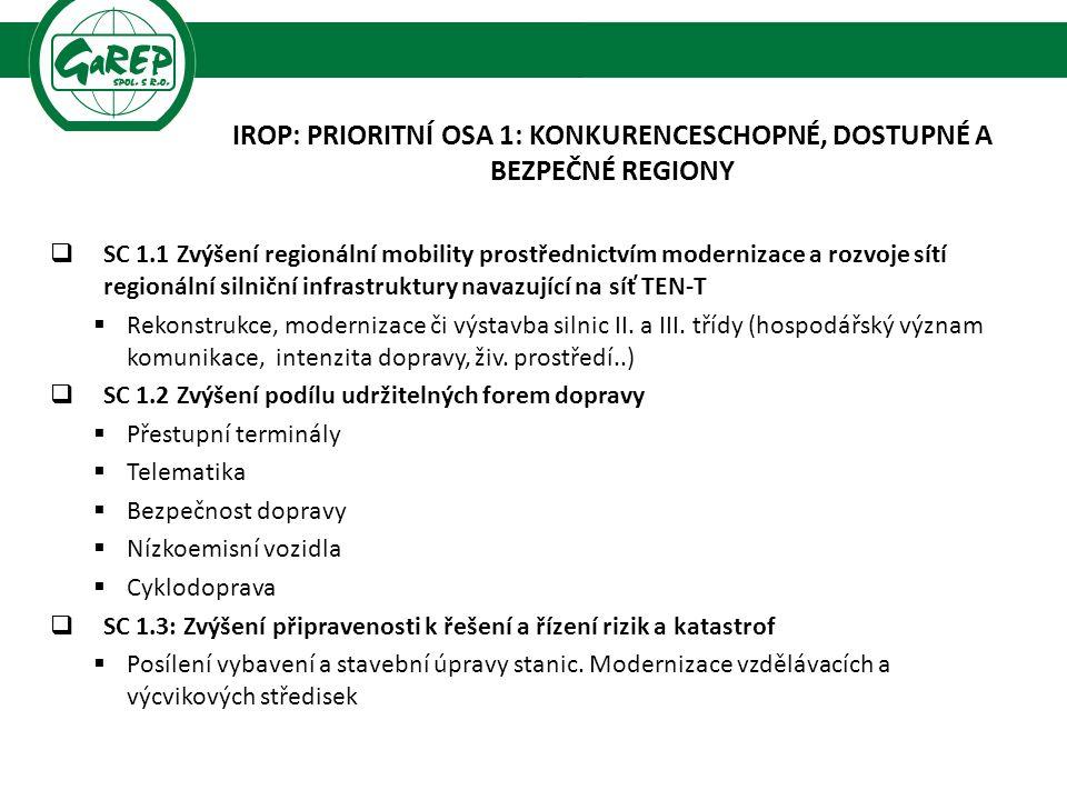 IROP: PRIORITNÍ OSA 1: KONKURENCESCHOPNÉ, DOSTUPNÉ A BEZPEČNÉ REGIONY  SC 1.1 Zvýšení regionální mobility prostřednictvím modernizace a rozvoje sítí regionální silniční infrastruktury navazující na síť TEN-T  Rekonstrukce, modernizace či výstavba silnic II.