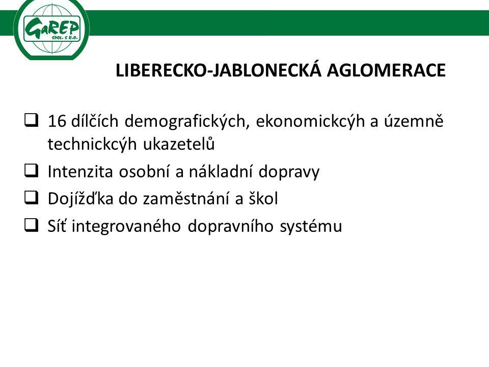 LIBERECKO-JABLONECKÁ AGLOMERACE  16 dílčích demografických, ekonomickcýh a územně technickcýh ukazetelů  Intenzita osobní a nákladní dopravy  Dojížďka do zaměstnání a škol  Síť integrovaného dopravního systému