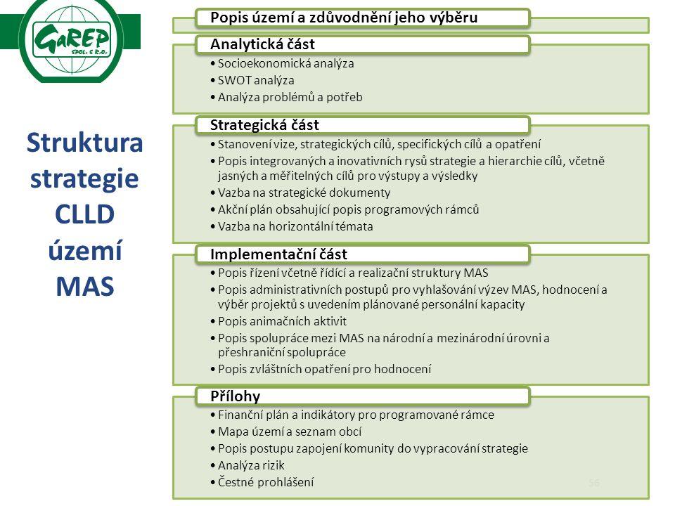 56 Struktura strategie CLLD území MAS Popis území a zdůvodnění jeho výběru Socioekonomická analýza SWOT analýza Analýza problémů a potřeb Analytická část Stanovení vize, strategických cílů, specifických cílů a opatření Popis integrovaných a inovativních rysů strategie a hierarchie cílů, včetně jasných a měřitelných cílů pro výstupy a výsledky Vazba na strategické dokumenty Akční plán obsahující popis programových rámců Vazba na horizontální témata Strategická část Popis řízení včetně řídící a realizační struktury MAS Popis administrativních postupů pro vyhlašování výzev MAS, hodnocení a výběr projektů s uvedením plánované personální kapacity Popis animačních aktivit Popis spolupráce mezi MAS na národní a mezinárodní úrovni a přeshraniční spolupráce Popis zvláštních opatření pro hodnocení Implementační část Finanční plán a indikátory pro programované rámce Mapa území a seznam obcí Popis postupu zapojení komunity do vypracování strategie Analýza rizik Čestné prohlášení Přílohy