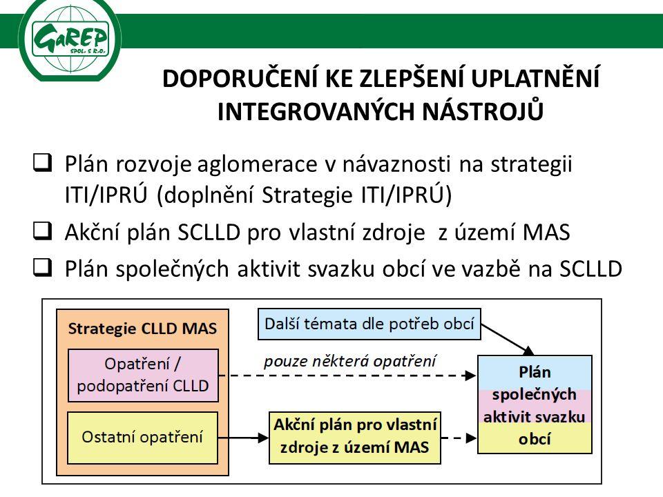 DOPORUČENÍ KE ZLEPŠENÍ UPLATNĚNÍ INTEGROVANÝCH NÁSTROJŮ  Plán rozvoje aglomerace v návaznosti na strategii ITI/IPRÚ (doplnění Strategie ITI/IPRÚ)  Akční plán SCLLD pro vlastní zdroje z území MAS  Plán společných aktivit svazku obcí ve vazbě na SCLLD