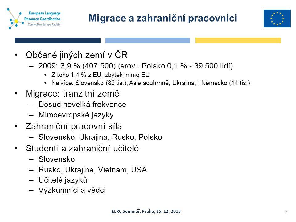 ELRC Seminář, Praha, 15. 12. 2015 Občané jiných zemí v ČR –2009: 3,9 % (407 500) (srov.: Polsko 0,1 % - 39 500 lidí) Z toho 1,4 % z EU, zbytek mimo EU