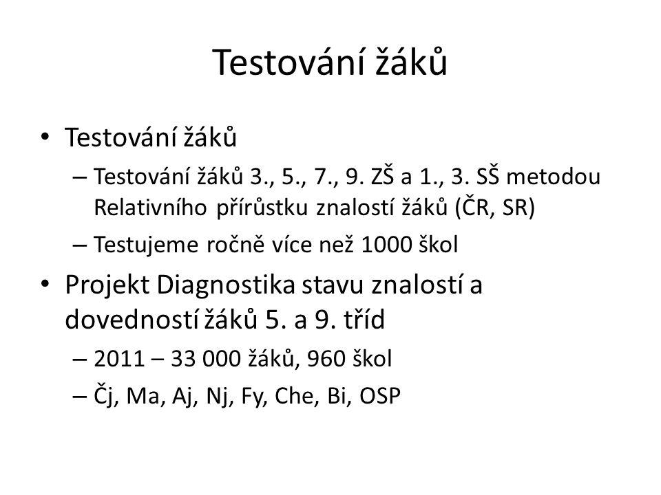 Testování žáků – Testování žáků 3., 5., 7., 9. ZŠ a 1., 3.