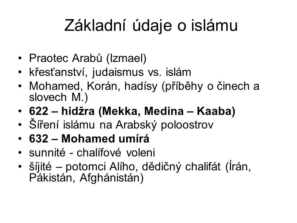 Základní údaje o islámu Praotec Arabů (Izmael) křesťanství, judaismus vs. islám Mohamed, Korán, hadísy (příběhy o činech a slovech M.) 622 – hidžra (M