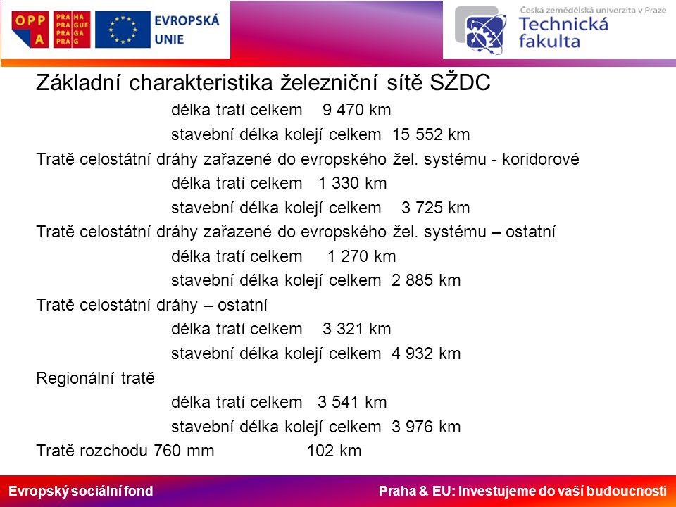 Evropský sociální fond Praha & EU: Investujeme do vaší budoucnosti Základní charakteristika železniční sítě SŽDC délka tratí celkem 9 470 km stavební délka kolejí celkem 15 552 km Tratě celostátní dráhy zařazené do evropského žel.