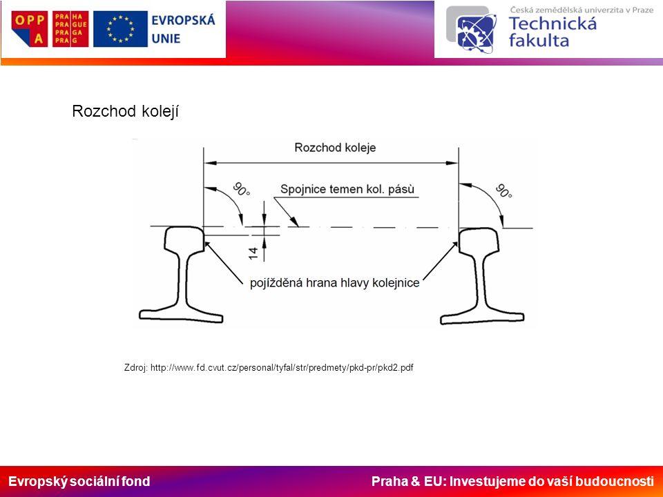 Evropský sociální fond Praha & EU: Investujeme do vaší budoucnosti Rozchod kolejí Zdroj: http://www.fd.cvut.cz/personal/tyfal/str/predmety/pkd-pr/pkd2.pdf