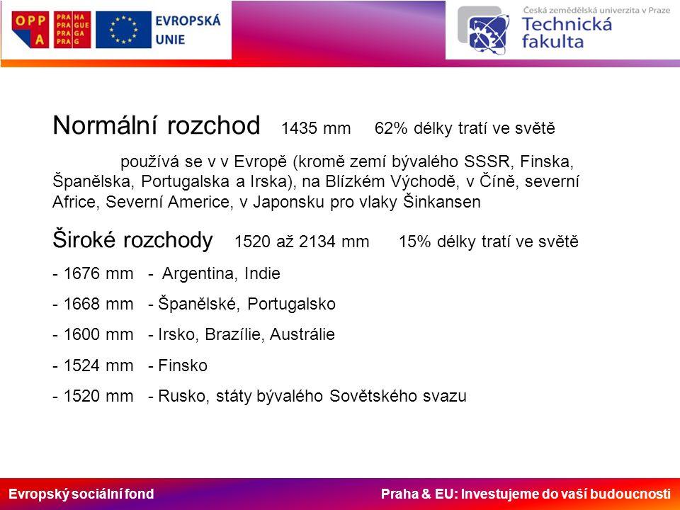 Evropský sociální fond Praha & EU: Investujeme do vaší budoucnosti Normální rozchod 1435 mm 62% délky tratí ve světě používá se v v Evropě (kromě zemí bývalého SSSR, Finska, Španělska, Portugalska a Irska), na Blízkém Východě, v Číně, severní Africe, Severní Americe, v Japonsku pro vlaky Šinkansen Široké rozchody 1520 až 2134 mm 15% délky tratí ve světě - 1676 mm - Argentina, Indie - 1668 mm - Španělské, Portugalsko - 1600 mm - Irsko, Brazílie, Austrálie - 1524 mm - Finsko - 1520 mm - Rusko, státy bývalého Sovětského svazu
