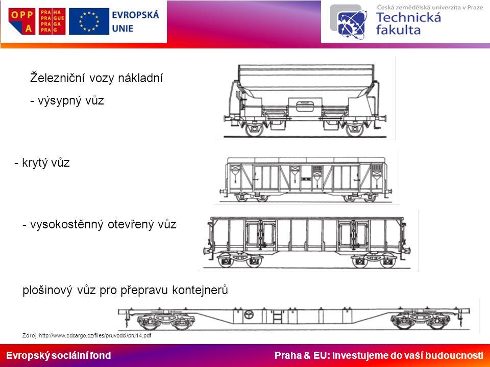 Železniční vozy nákladní - výsypný vůz - krytý vůz - vysokostěnný otevřený vůz plošinový vůz pro přepravu kontejnerů Zdroj: http://www.cdcargo.cz/files/pruvodci/pru14.pdf