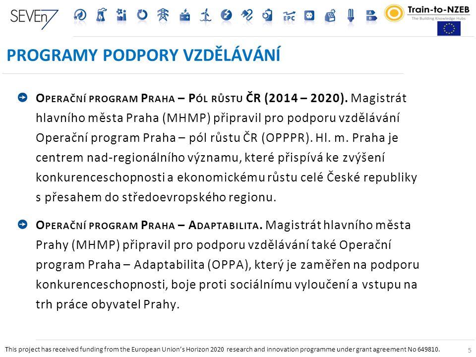 5 PROGRAMY PODPORY VZDĚLÁVÁNÍ O PERAČNÍ PROGRAM P RAHA – P ÓL RŮSTU ČR (2014 – 2020).