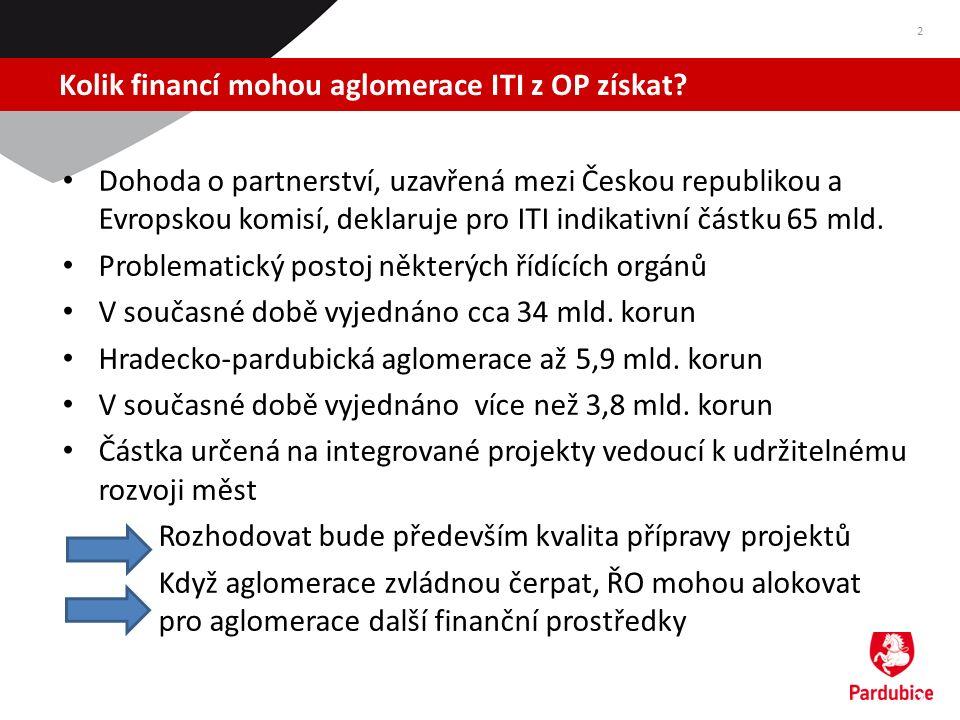 Kolik financí mohou aglomerace ITI z OP získat.