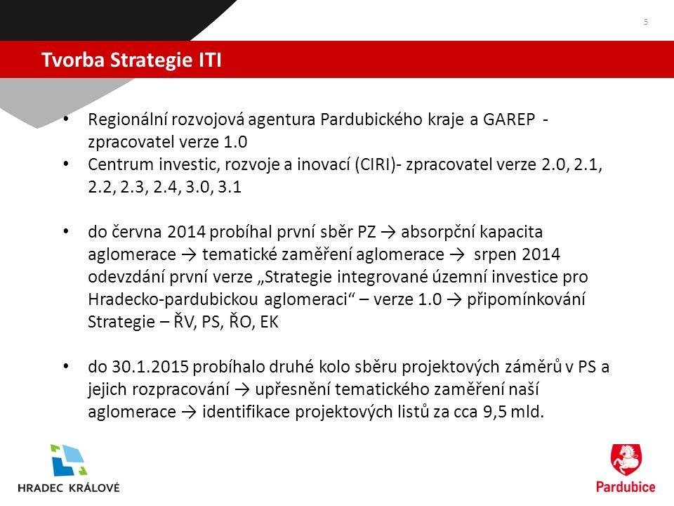"""Tvorba Strategie ITI 5 Regionální rozvojová agentura Pardubického kraje a GAREP - zpracovatel verze 1.0 Centrum investic, rozvoje a inovací (CIRI)- zpracovatel verze 2.0, 2.1, 2.2, 2.3, 2.4, 3.0, 3.1 do června 2014 probíhal první sběr PZ → absorpční kapacita aglomerace → tematické zaměření aglomerace → srpen 2014 odevzdání první verze """"Strategie integrované územní investice pro Hradecko-pardubickou aglomeraci – verze 1.0 → připomínkování Strategie – ŘV, PS, ŘO, EK do 30.1.2015 probíhalo druhé kolo sběru projektových záměrů v PS a jejich rozpracování → upřesnění tematického zaměření naší aglomerace → identifikace projektových listů za cca 9,5 mld."""