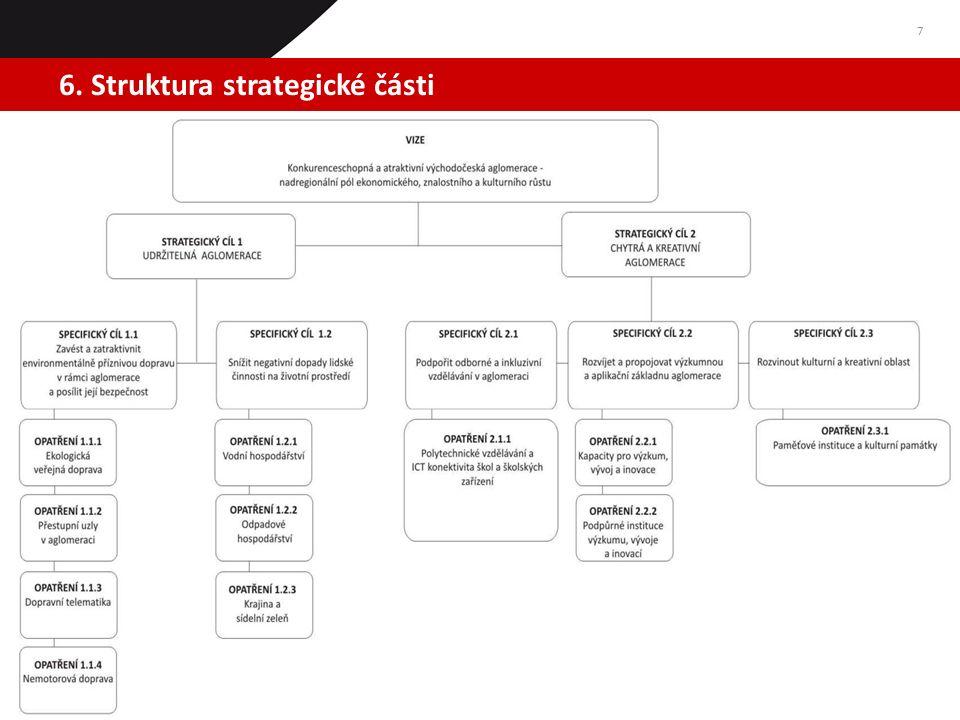 6. Struktura strategické části 7