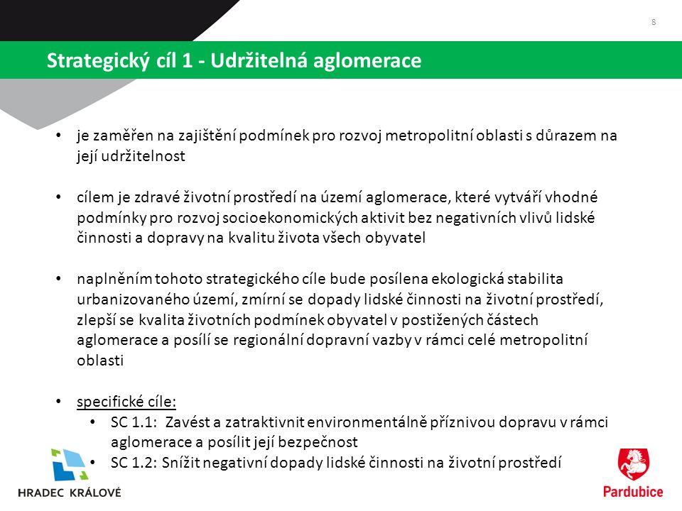 SC 1 - Udržitelná aglomerace.
