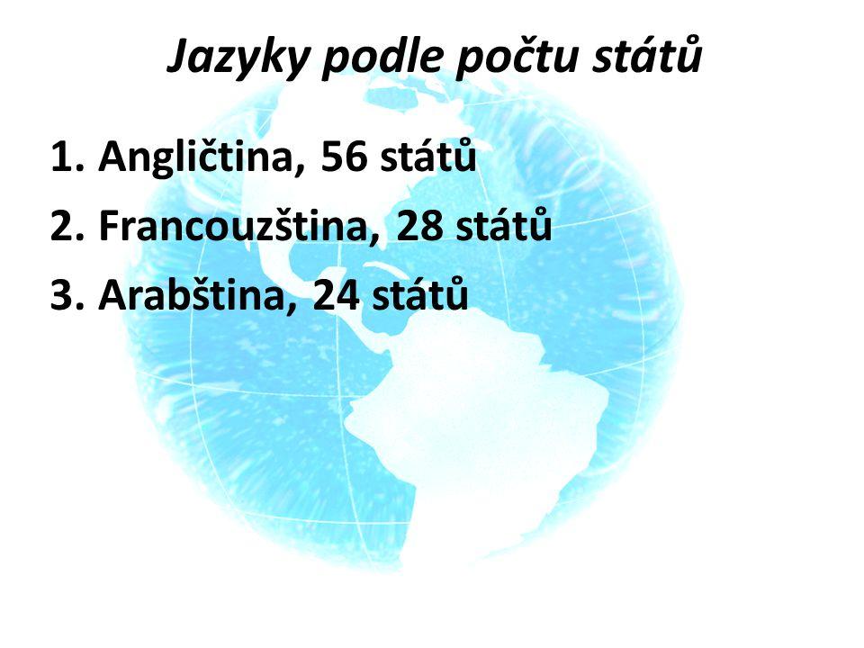 Jazyky podle počtu států 1.Angličtina, 56 států 2.Francouzština, 28 států 3.Arabština, 24 států