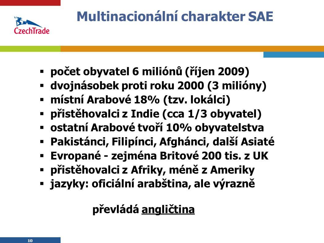 10 Multinacionální charakter SAE  počet obyvatel 6 miliónů (říjen 2009)  dvojnásobek proti roku 2000 (3 milióny)  místní Arabové 18% (tzv.
