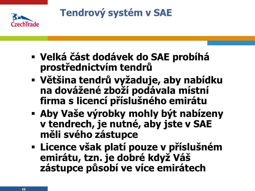 16 Tendrový systém v SAE  Velká část dodávek do SAE probíhá prostřednictvím tendrů  Většina tendrů vyžaduje, aby nabídku na dovážené zboží podávala místní firma s licencí příslušného emirátu  Aby Vaše výrobky mohly být nabízeny v tendrech, je nutné, aby jste v SAE měli svého zástupce  Licence však platí pouze v příslušném emirátu, tzn.