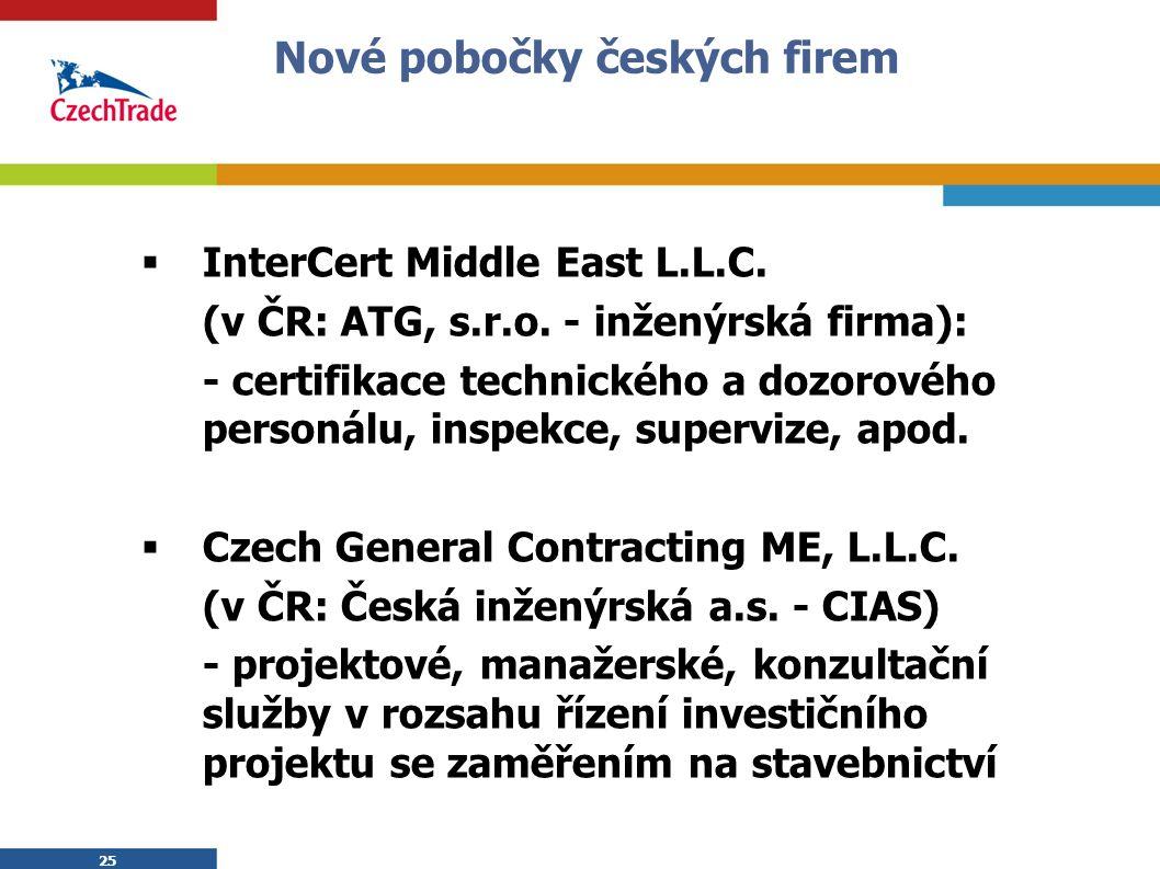 25 Nové pobočky českých firem  InterCert Middle East L.L.C.