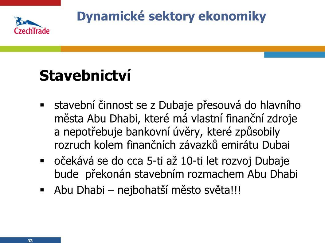 33 Dynamické sektory ekonomiky Stavebnictví  stavební činnost se z Dubaje přesouvá do hlavního města Abu Dhabi, které má vlastní finanční zdroje a nepotřebuje bankovní úvěry, které způsobily rozruch kolem finančních závazků emirátu Dubai  očekává se do cca 5-ti až 10-ti let rozvoj Dubaje bude překonán stavebním rozmachem Abu Dhabi  Abu Dhabi – nejbohatší město světa!!!