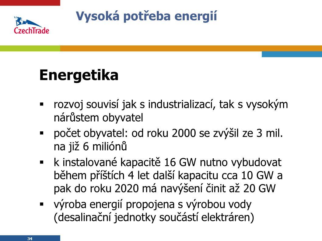 34 Vysoká potřeba energií Energetika  rozvoj souvisí jak s industrializací, tak s vysokým nárůstem obyvatel  počet obyvatel: od roku 2000 se zvýšil ze 3 mil.