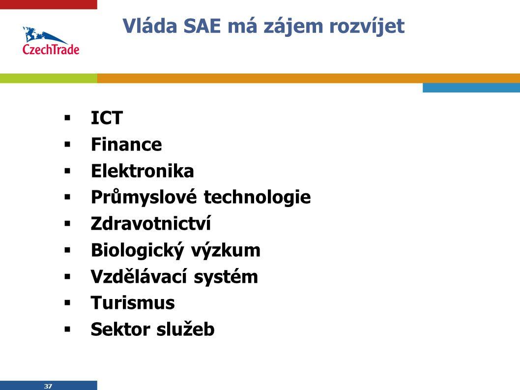 37 Vláda SAE má zájem rozvíjet  ICT  Finance  Elektronika  Průmyslové technologie  Zdravotnictví  Biologický výzkum  Vzdělávací systém  Turismus  Sektor služeb