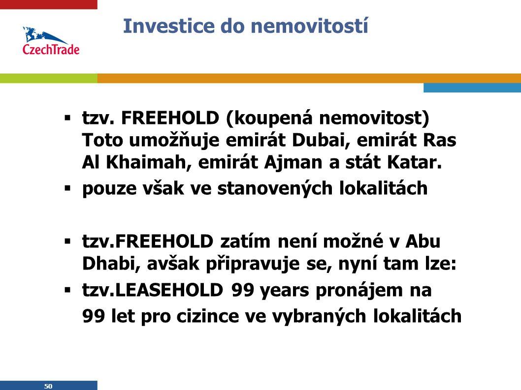 50 Investice do nemovitostí  tzv.