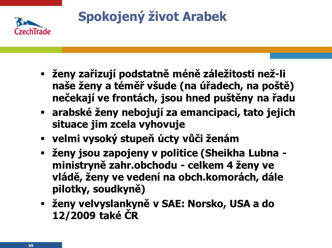 59 Spokojený život Arabek  ženy zařizují podstatně méně záležitosti než-li naše ženy a téměř všude (na úřadech, na poště) nečekají ve frontách, jsou hned puštěny na řadu  arabské ženy nebojují za emancipaci, tato jejich situace jim zcela vyhovuje  velmi vysoký stupeň úcty vůči ženám  ženy jsou zapojeny v politice (Sheikha Lubna - ministryně zahr.obchodu - celkem 4 ženy ve vládě, ženy ve vedení na obch.komorách, dále pilotky, soudkyně)  ženy velvyslankyně v SAE: Norsko, USA a do 12/2009 také ČR