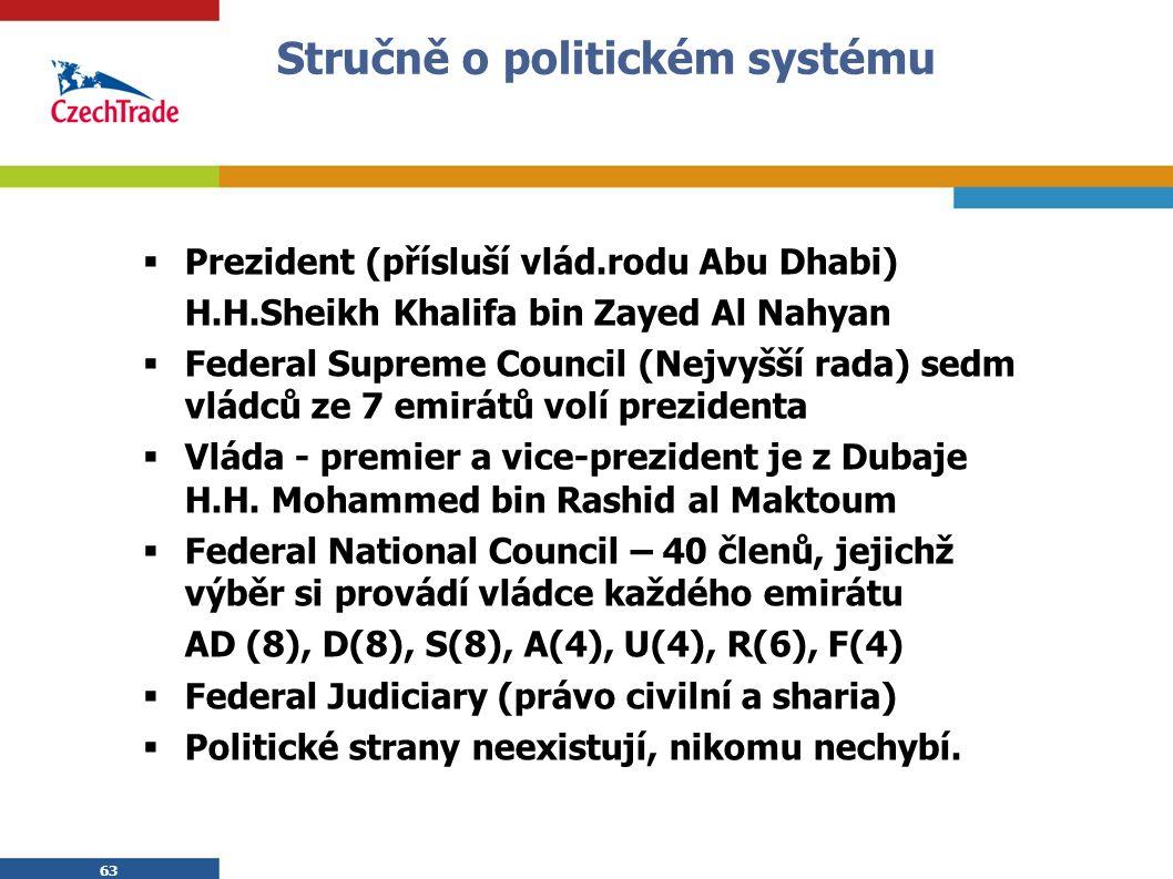 63 Stručně o politickém systému  Prezident (přísluší vlád.rodu Abu Dhabi) H.H.Sheikh Khalifa bin Zayed Al Nahyan  Federal Supreme Council (Nejvyšší rada) sedm vládců ze 7 emirátů volí prezidenta  Vláda - premier a vice-prezident je z Dubaje H.H.